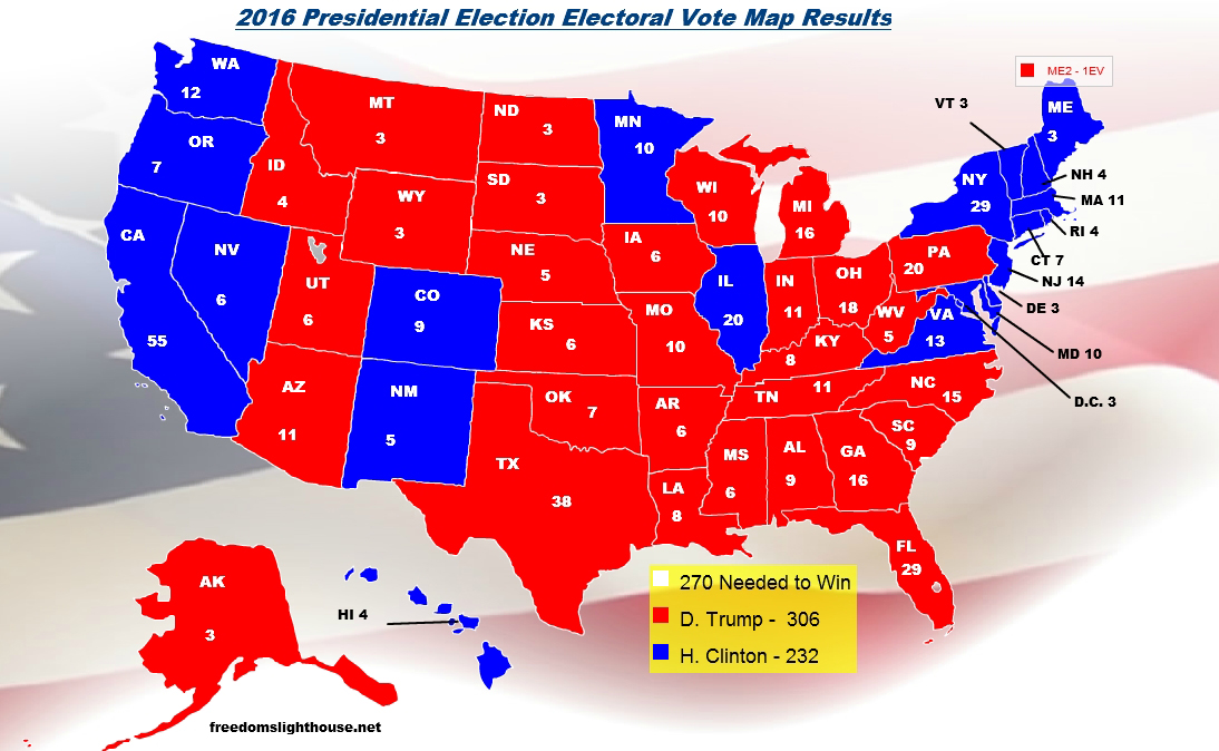Freedoms Lighthouse Presidential Election Electoral Vote - Us map by electoral vote