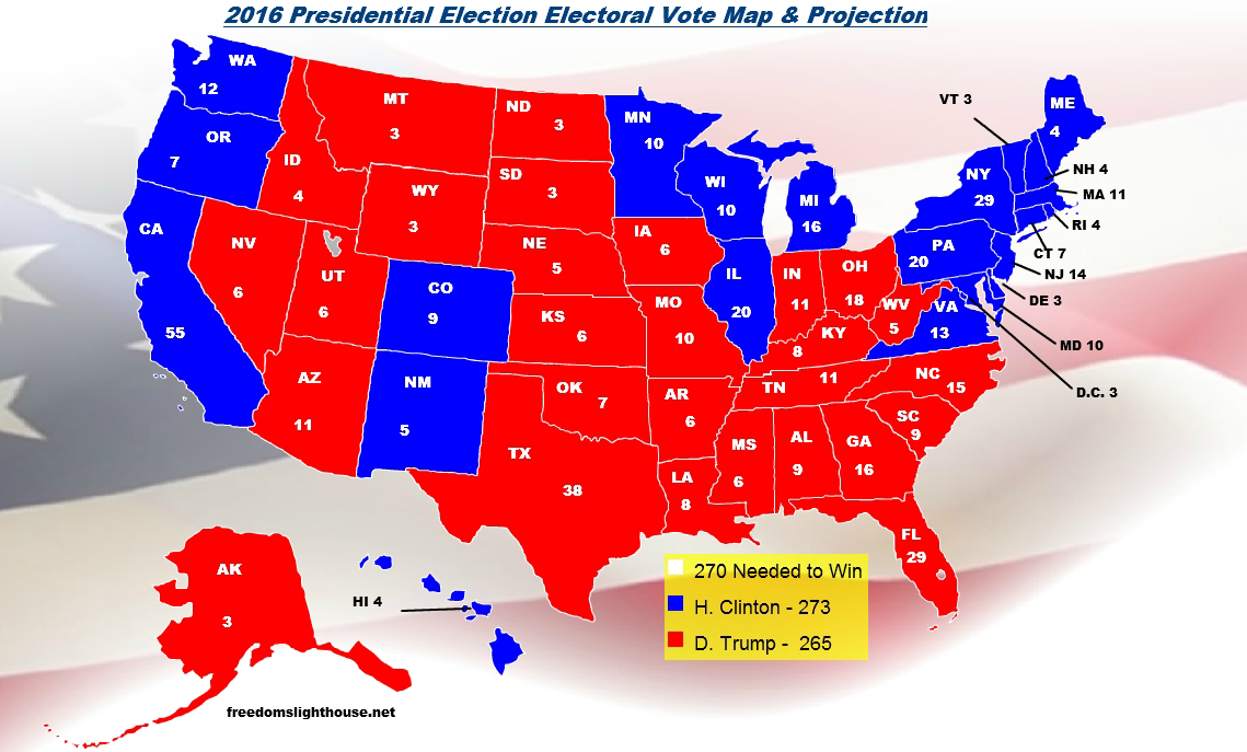 Freedoms Lighthouse Presidential Election Electoral Vote - Final us electoral map 2016