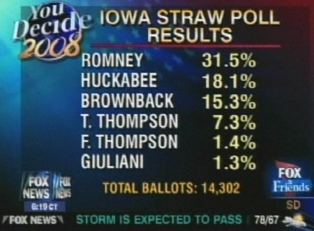 Romney Won the Iowa Straw Poll in 2008